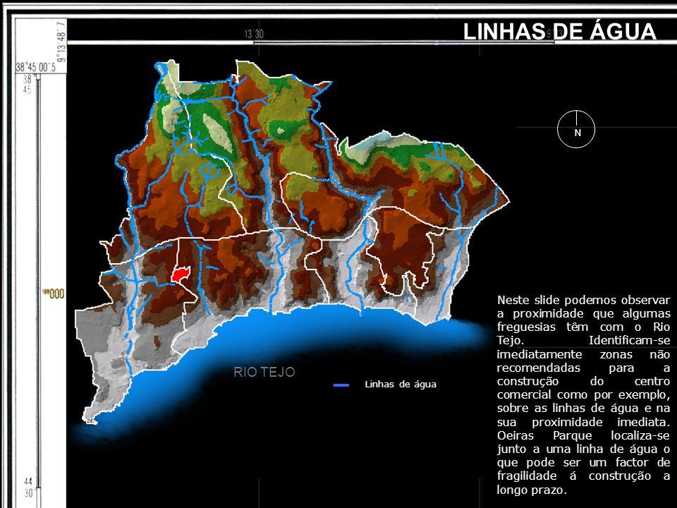 Linhas de água RIO TEJO Neste slide podemos observar a proximidade que algumas freguesias têm com o Rio Tejo. Identificam-se imediatamente zonas não r