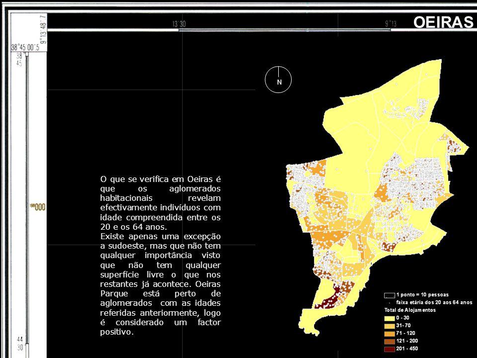 OEIRAS N O que se verifica em Oeiras é que os aglomerados habitacionais revelam efectivamente indivíduos com idade compreendida entre os 20 e os 64 anos.