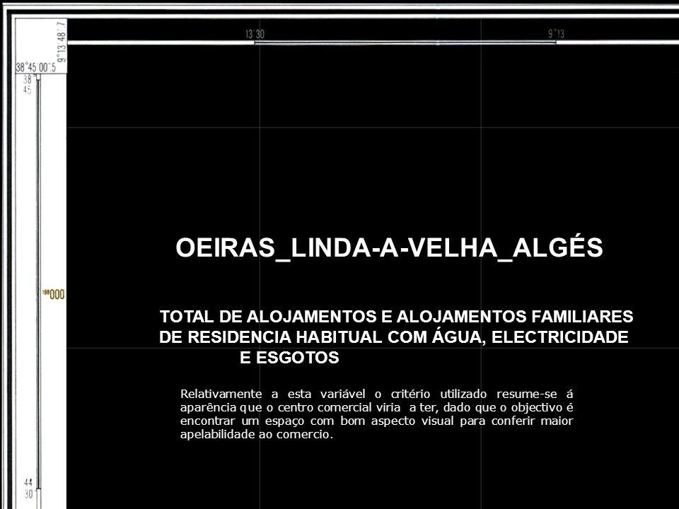 OEIRAS_LINDA-A-VELHA_ALGÉS TOTAL DE ALOJAMENTOS E ALOJAMENTOS FAMILIARES DE RESIDENCIA HABITUAL COM ÁGUA, ELECTRICIDADE E ESGOTOS Relativamente a esta