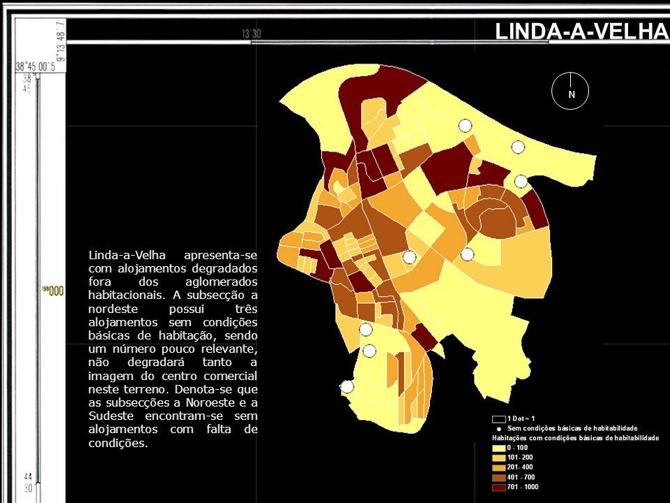 LINDA-A-VELHA Linda-a-Velha apresenta-se com alojamentos degradados fora dos aglomerados habitacionais. A subsecção a nordeste possui três alojamentos