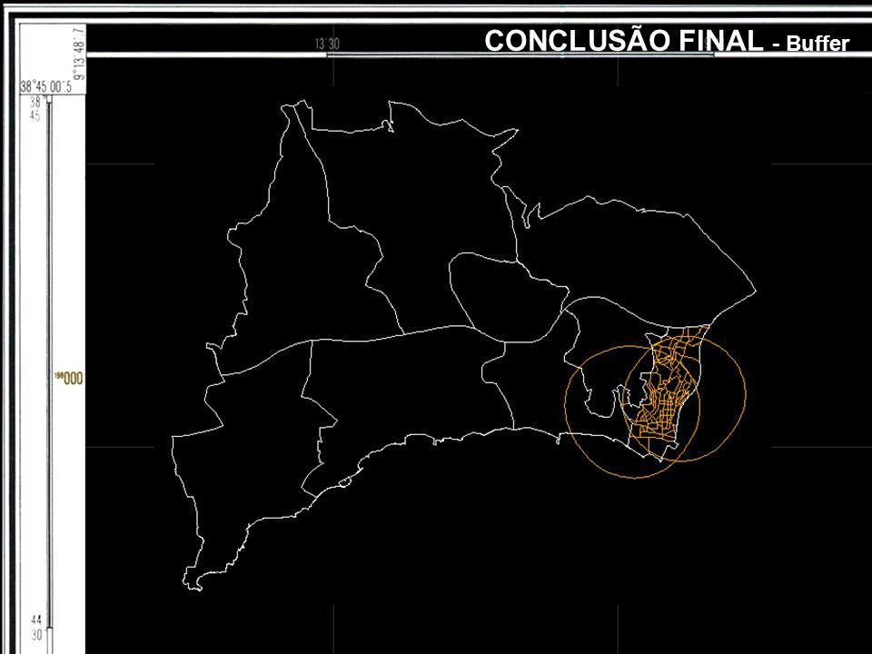 CONCLUSÃO FINAL - Buffer