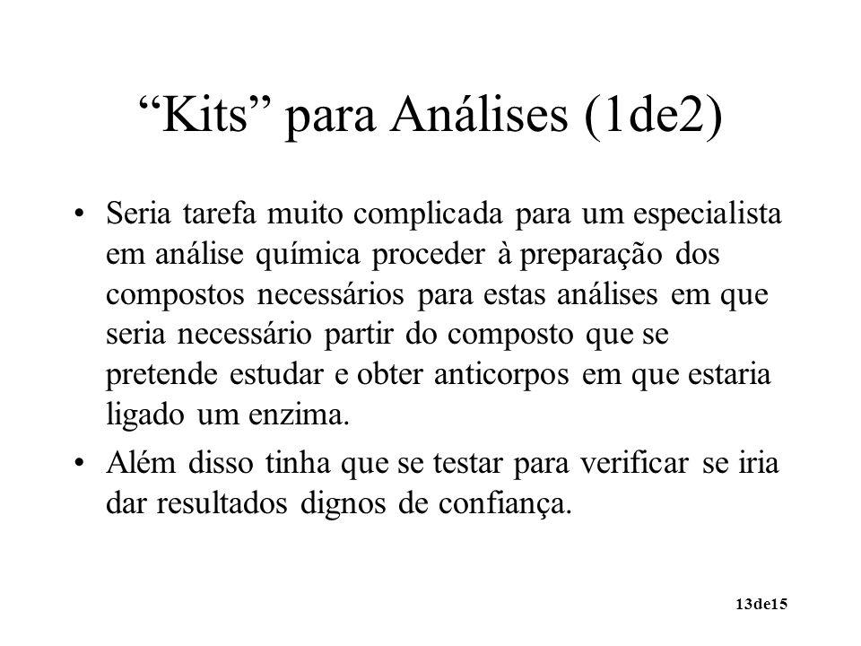 13de15 Kits para Análises (1de2) Seria tarefa muito complicada para um especialista em análise química proceder à preparação dos compostos necessários