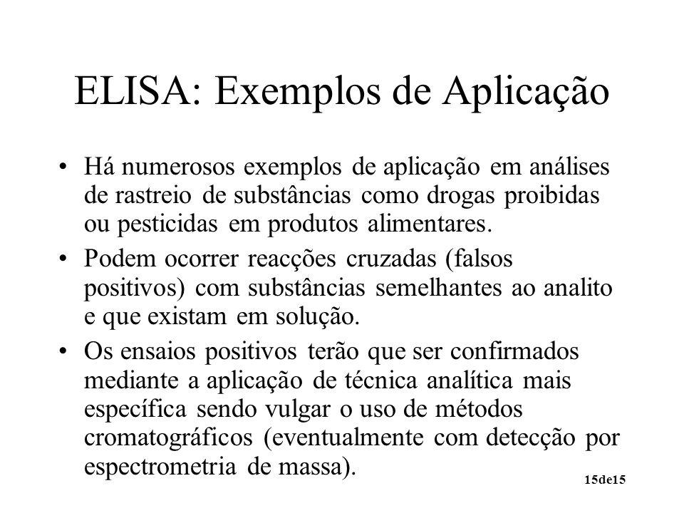 15de15 ELISA: Exemplos de Aplicação Há numerosos exemplos de aplicação em análises de rastreio de substâncias como drogas proibidas ou pesticidas em p