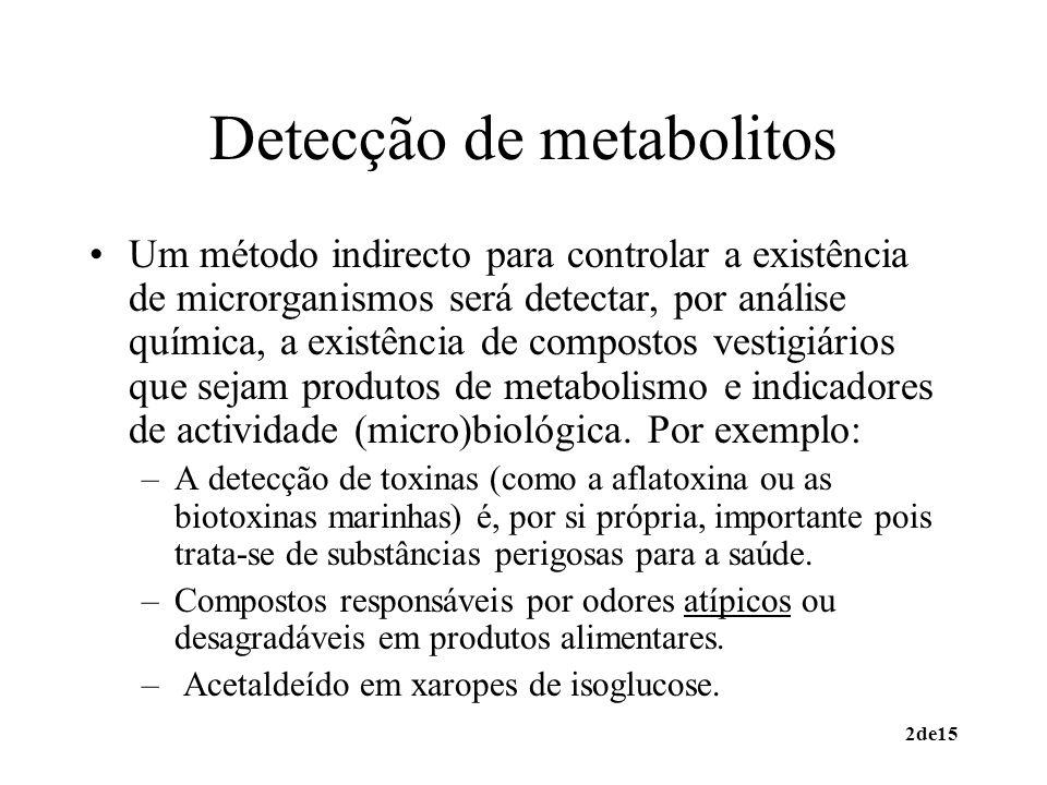 2de15 Detecção de metabolitos Um método indirecto para controlar a existência de microrganismos será detectar, por análise química, a existência de co