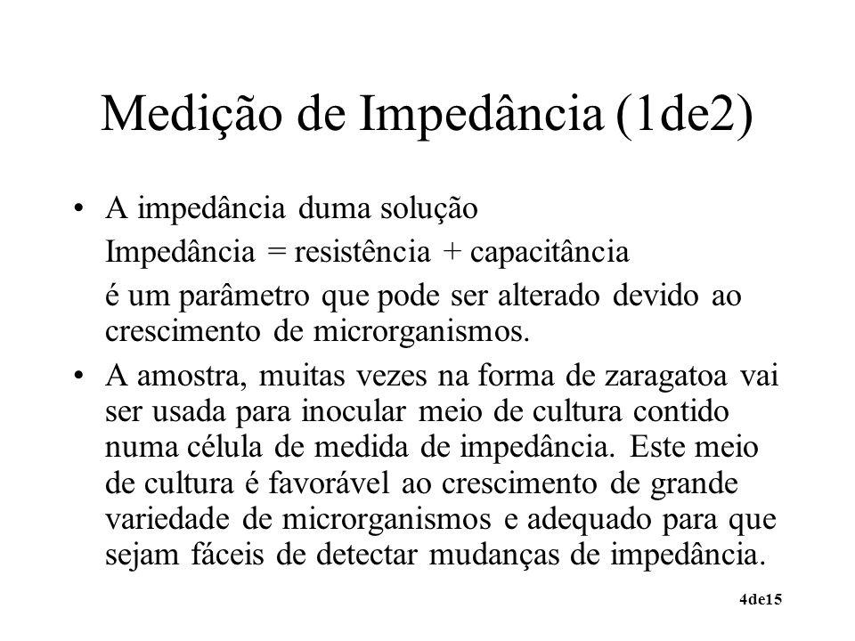 5de15 Medição de Impedância (2de2) Este método é bastante usado em indústrias alimentares.