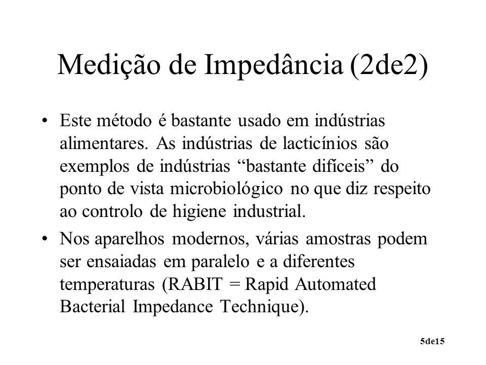 5de15 Medição de Impedância (2de2) Este método é bastante usado em indústrias alimentares. As indústrias de lacticínios são exemplos de indústrias bas