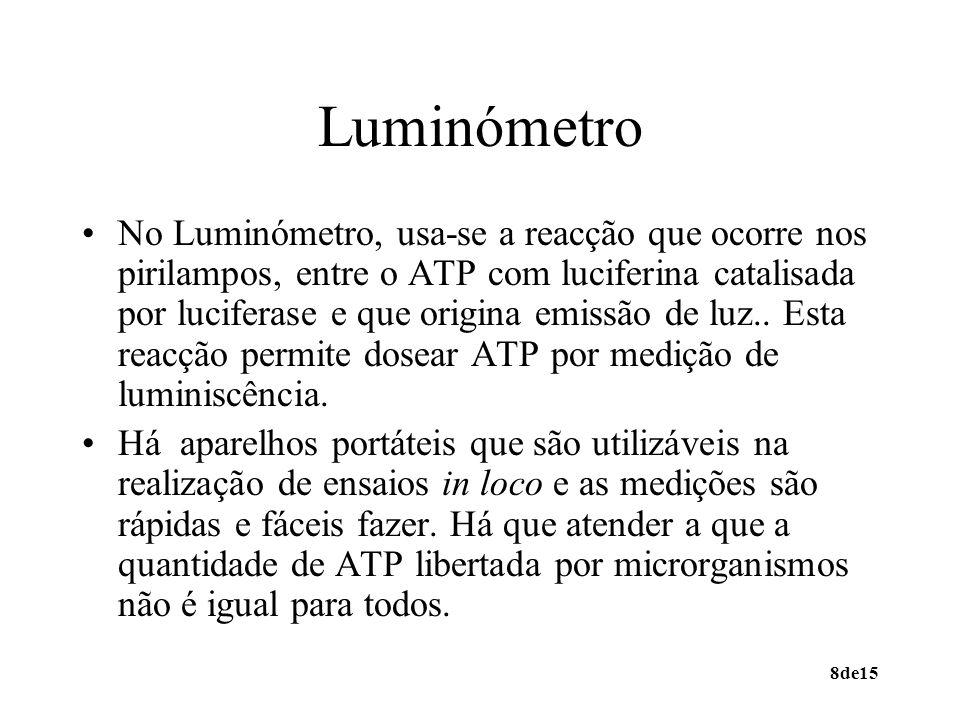 8de15 Luminómetro No Luminómetro, usa-se a reacção que ocorre nos pirilampos, entre o ATP com luciferina catalisada por luciferase e que origina emiss