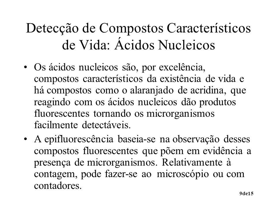 9de15 Detecção de Compostos Característicos de Vida: Ácidos Nucleicos Os ácidos nucleicos são, por excelência, compostos característicos da existência