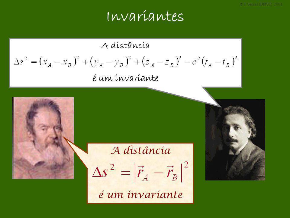 Invariantes A distância é um invariante A distância é um invariante