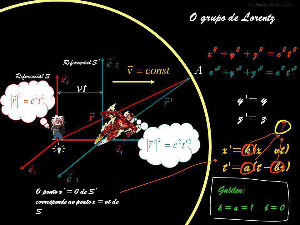 © J. Seixas (DFIST) 2001 O grupo de Lorentz Referencial S O ponto x = 0 de S corresponde ao ponto x = vt de S Galileu: k = a = 1 b = 0 ? O