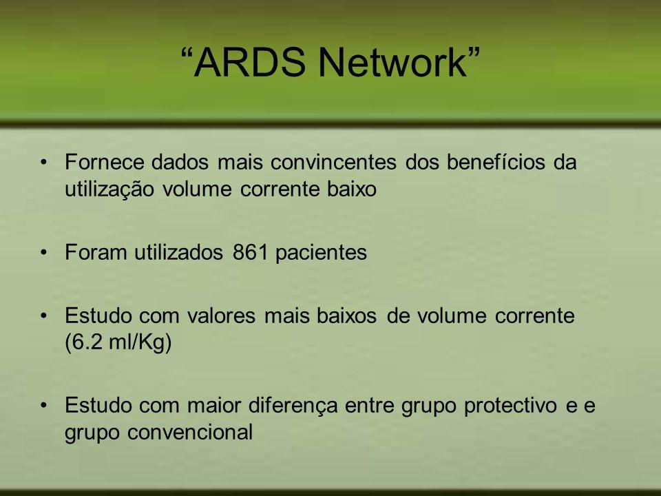 ARDS Network Fornece dados mais convincentes dos benefícios da utilização volume corrente baixo Foram utilizados 861 pacientes Estudo com valores mais