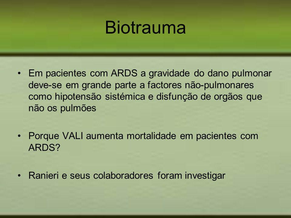 Biotrauma Em pacientes com ARDS a gravidade do dano pulmonar deve-se em grande parte a factores não-pulmonares como hipotensão sistémica e disfunção d
