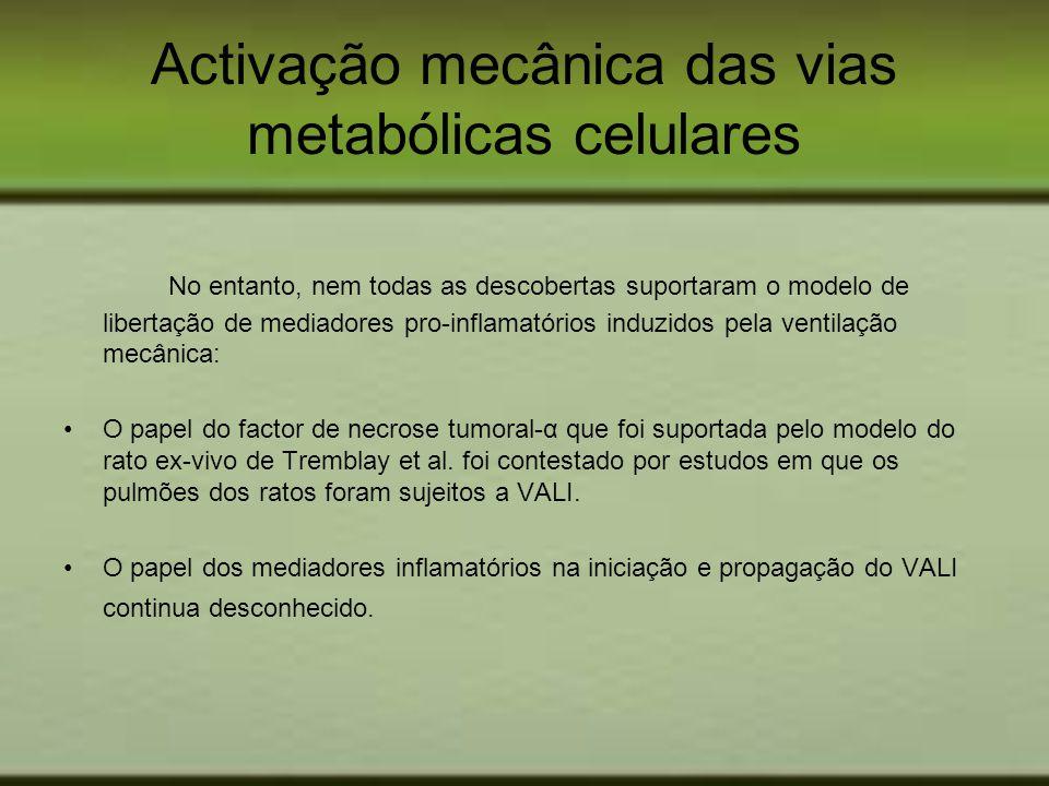 Activação mecânica das vias metabólicas celulares No entanto, nem todas as descobertas suportaram o modelo de libertação de mediadores pro-inflamatóri