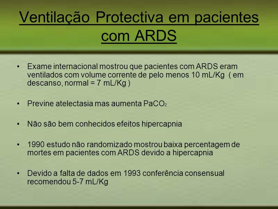Ventilação Protectiva em pacientes com ARDS Exame internacional mostrou que pacientes com ARDS eram ventilados com volume corrente de pelo menos 10 mL