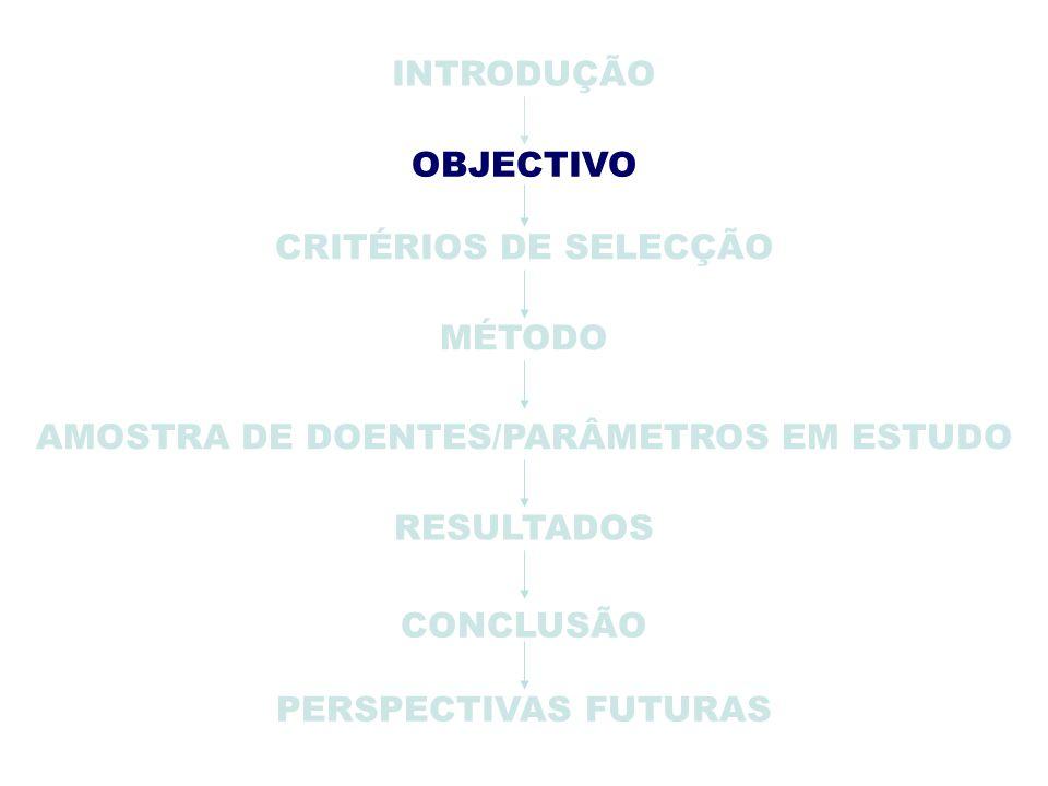 PERSPECTIVAS FUTURAS INTRODUÇÃO CRITÉRIOS DE SELECÇÃO MÉTODO AMOSTRA DE DOENTES/PARÂMETROS EM ESTUDO RESULTADOS CONCLUSÃO OBJECTIVO