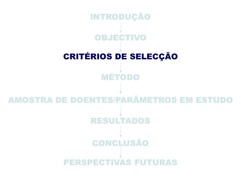 PERSPECTIVAS FUTURAS INTRODUÇÃO OBJECTIVO MÉTODO AMOSTRA DE DOENTES/PARÂMETROS EM ESTUDO RESULTADOS CONCLUSÃO CRITÉRIOS DE SELECÇÃO
