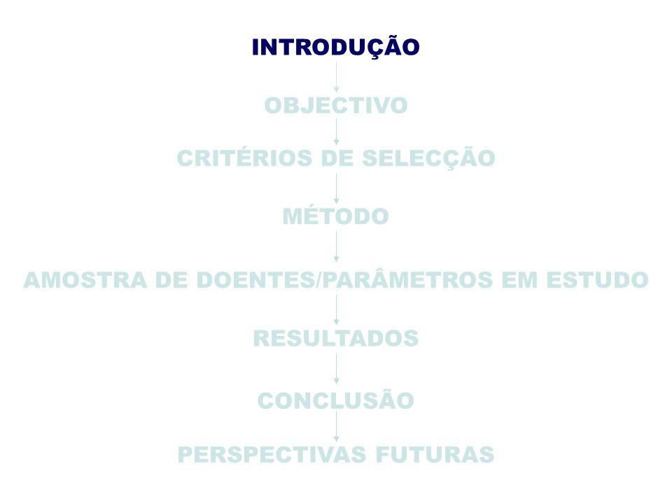PERSPECTIVAS FUTURAS OBJECTIVO CRITÉRIOS DE SELECÇÃO MÉTODO AMOSTRA DE DOENTES/PARÂMETROS EM ESTUDO RESULTADOS CONCLUSÃO INTRODUÇÃO
