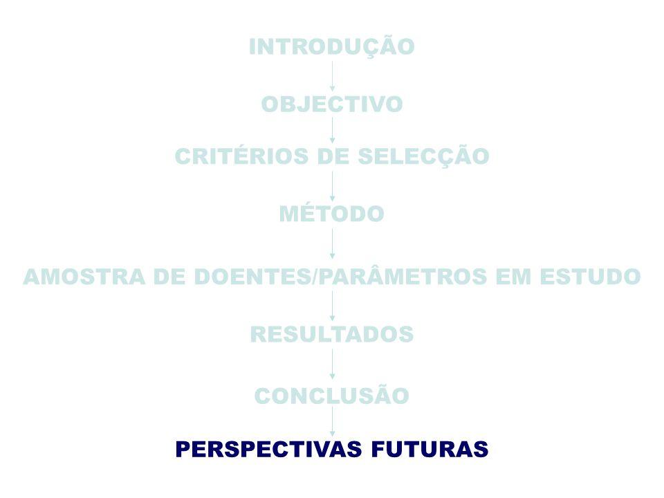 INTRODUÇÃO OBJECTIVO CRITÉRIOS DE SELECÇÃO MÉTODO AMOSTRA DE DOENTES/PARÂMETROS EM ESTUDO RESULTADOS CONCLUSÃO PERSPECTIVAS FUTURAS