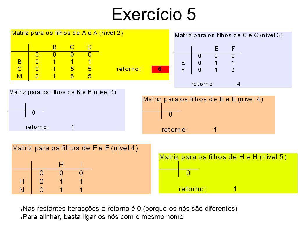 Exercício 5 Nas restantes iteracções o retorno é 0 (porque os nós são diferentes) Para alinhar, basta ligar os nós com o mesmo nome