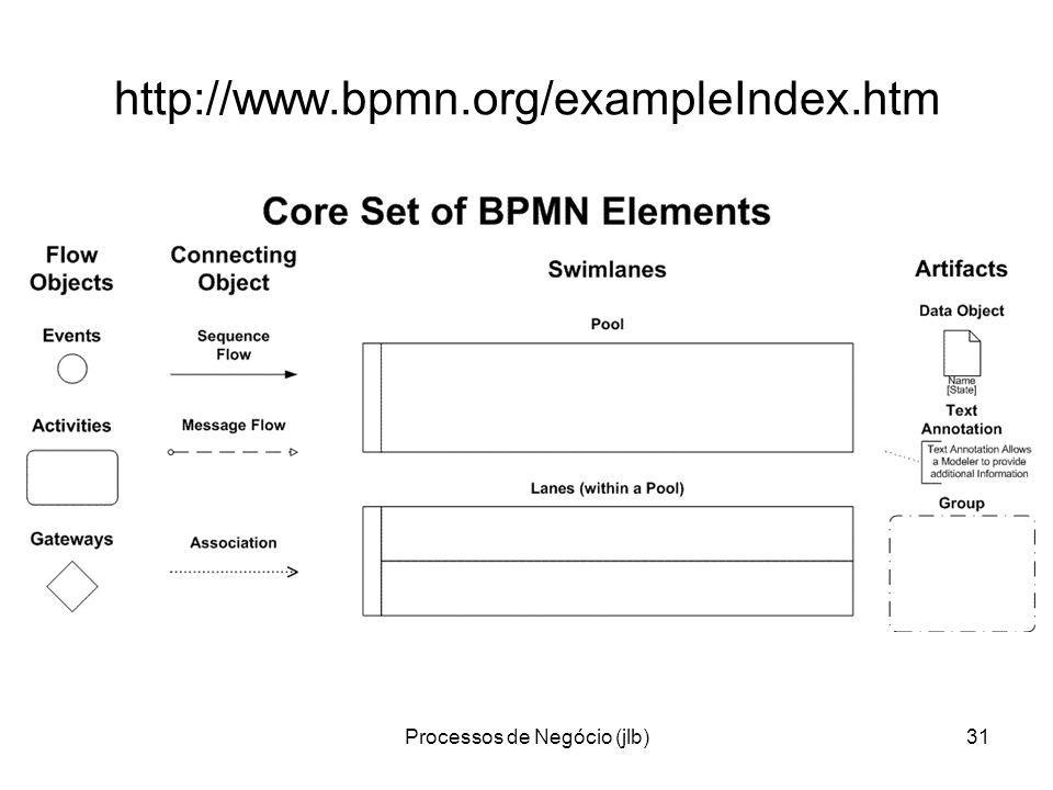 Processos de Negócio (jlb)31 http://www.bpmn.org/exampleIndex.htm