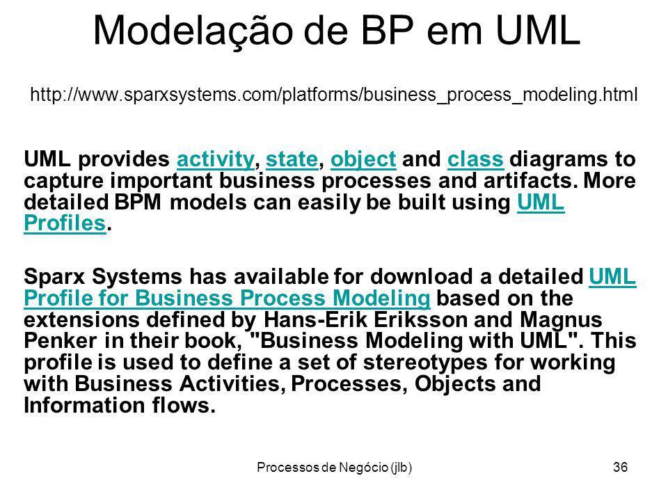 Processos de Negócio (jlb)36 Modelação de BP em UML http://www.sparxsystems.com/platforms/business_process_modeling.html UML provides activity, state, object and class diagrams to capture important business processes and artifacts.