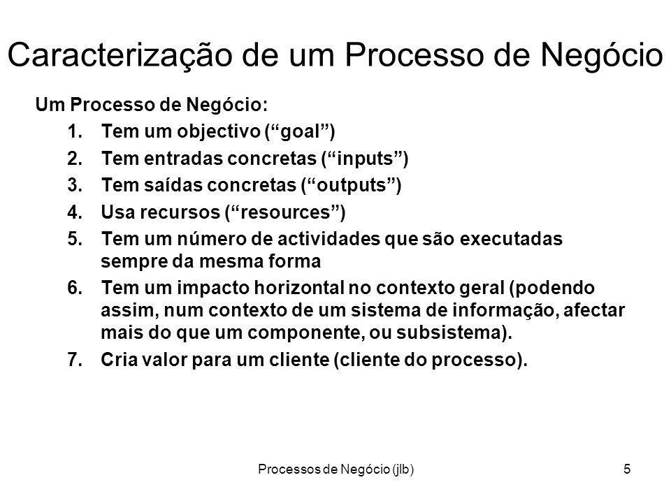 Processos de Negócio (jlb)26 Business Object Model: Diagramas de Sequência http://www-128.ibm.com/developerworks/rational/library/360.html Business Actor Business Worker