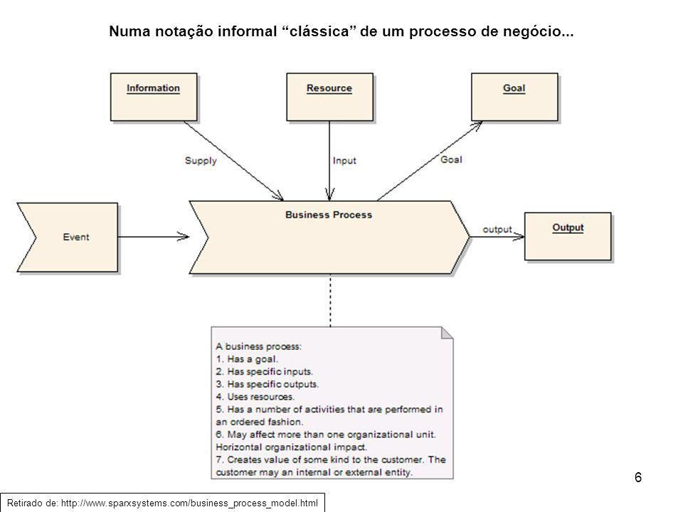 Processos de Negócio (jlb)17 Modelação de Processos em UML Podem ser definidos perfiz da UML para capturar a representação visual de processos de negócio, recorrendo a actores e casos de utilização e ainda a diagramas de actividade, estado, classe e objecto.