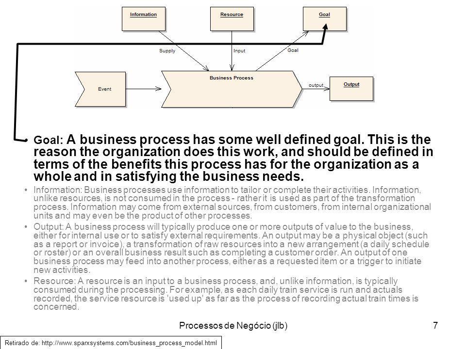 Processos de Negócio (jlb)8 Goal: A business process has some well defined goal.