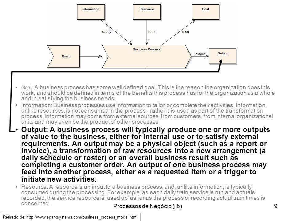Processos de Negócio (jlb)30 BPMN – Business Process Modeling Notation http://www.bpmi.org/ BPMN provides a Business Process Diagram (BPD), which is a Diagram designed for use by the people who design and manage business processes.