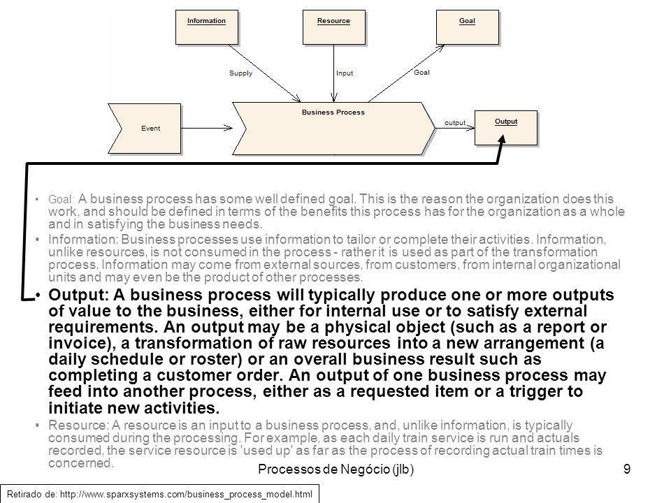 Processos de Negócio (jlb)10 Goal: A business process has some well defined goal.