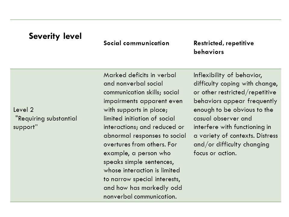 Severity level Social communicationRestricted, repetitive behaviors Level 2