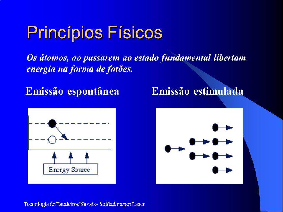 Tecnologia de Estaleiros Navais - Soldadura por Laser Princípios Físicos Emissão espontâneaEmissão estimulada Os átomos, ao passarem ao estado fundamental libertam energia na forma de fotões.
