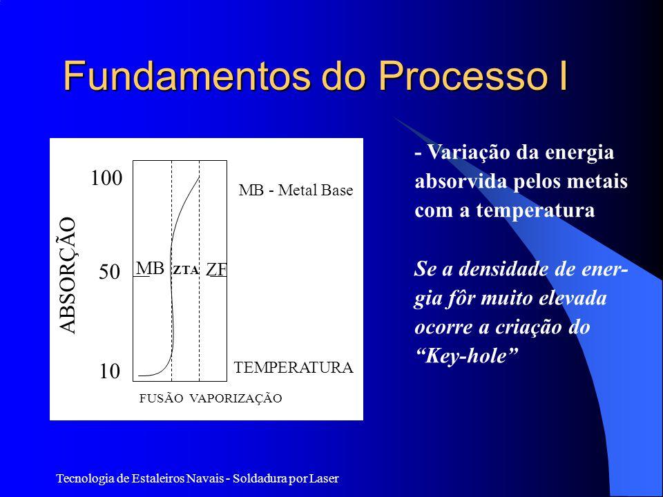 Tecnologia de Estaleiros Navais - Soldadura por Laser Fundamentos do Processo I 10 50 100 ABSORÇÃO FUSÃOVAPORIZAÇÃO MB ZTA ZF TEMPERATURA MB - Metal Base - Variação da energia absorvida pelos metais com a temperatura Se a densidade de ener- gia fôr muito elevada ocorre a criação do Key-hole