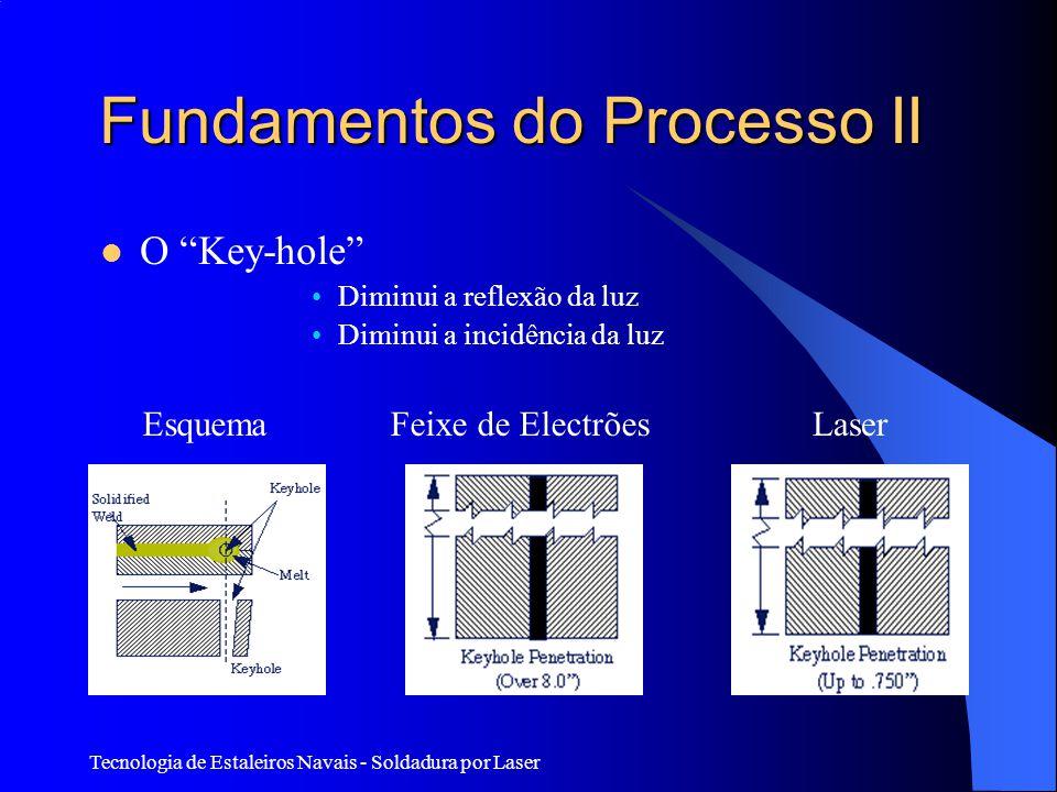 Tecnologia de Estaleiros Navais - Soldadura por Laser Fundamentos do Processo II O Key-hole Diminui a reflexão da luz Diminui a incidência da luz EsquemaFeixe de ElectrõesLaser
