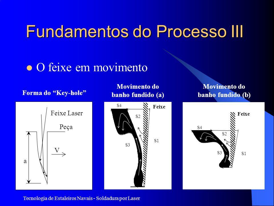 Tecnologia de Estaleiros Navais - Soldadura por Laser Fundamentos do Processo III O feixe em movimento Feixe Laser Peça V a Forma do Key-hole S1 S2 S3 S4 S1 S2 S3 S4 Feixe Movimento do banho fundido (a) Movimento do banho fundido (b)