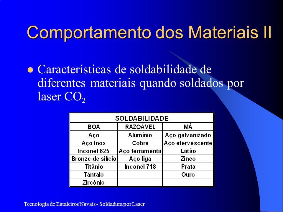 Tecnologia de Estaleiros Navais - Soldadura por Laser Comportamento dos Materiais II Características de soldabilidade de diferentes materiais quando soldados por laser CO 2