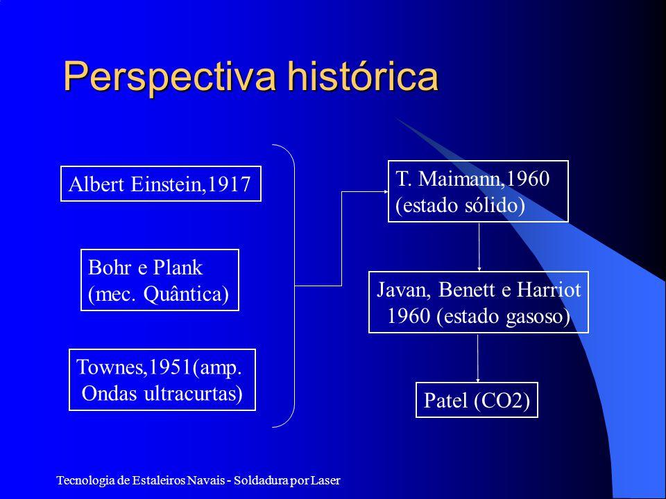 Tecnologia de Estaleiros Navais - Soldadura por Laser Perspectiva histórica Albert Einstein,1917 Bohr e Plank (mec.
