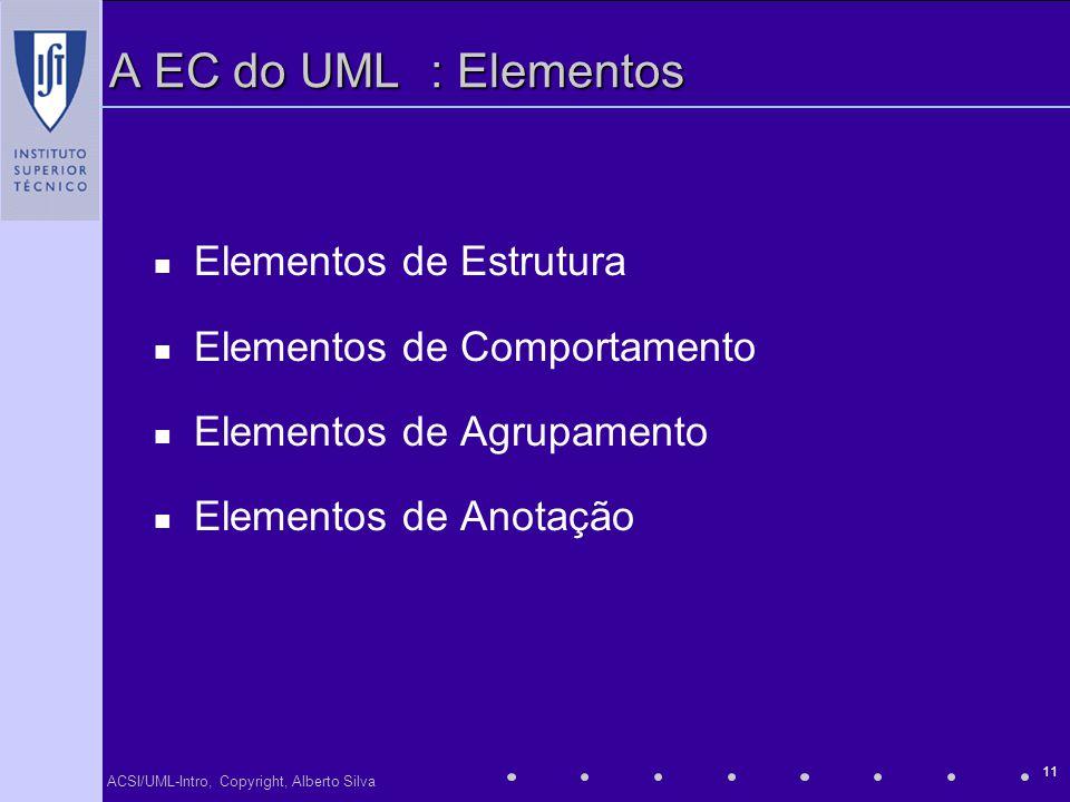 ACSI/UML-Intro, Copyright, Alberto Silva 11 A EC do UML: Elementos Elementos de Estrutura Elementos de Comportamento Elementos de Agrupamento Elemento