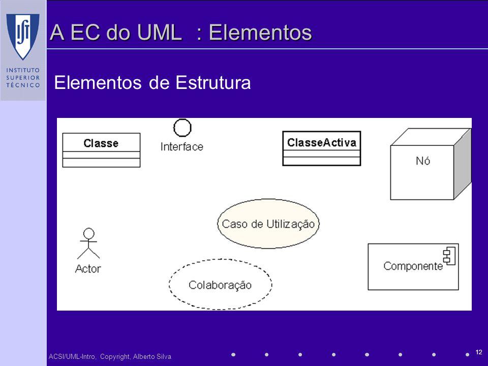 ACSI/UML-Intro, Copyright, Alberto Silva 12 A EC do UML: Elementos Elementos de Estrutura