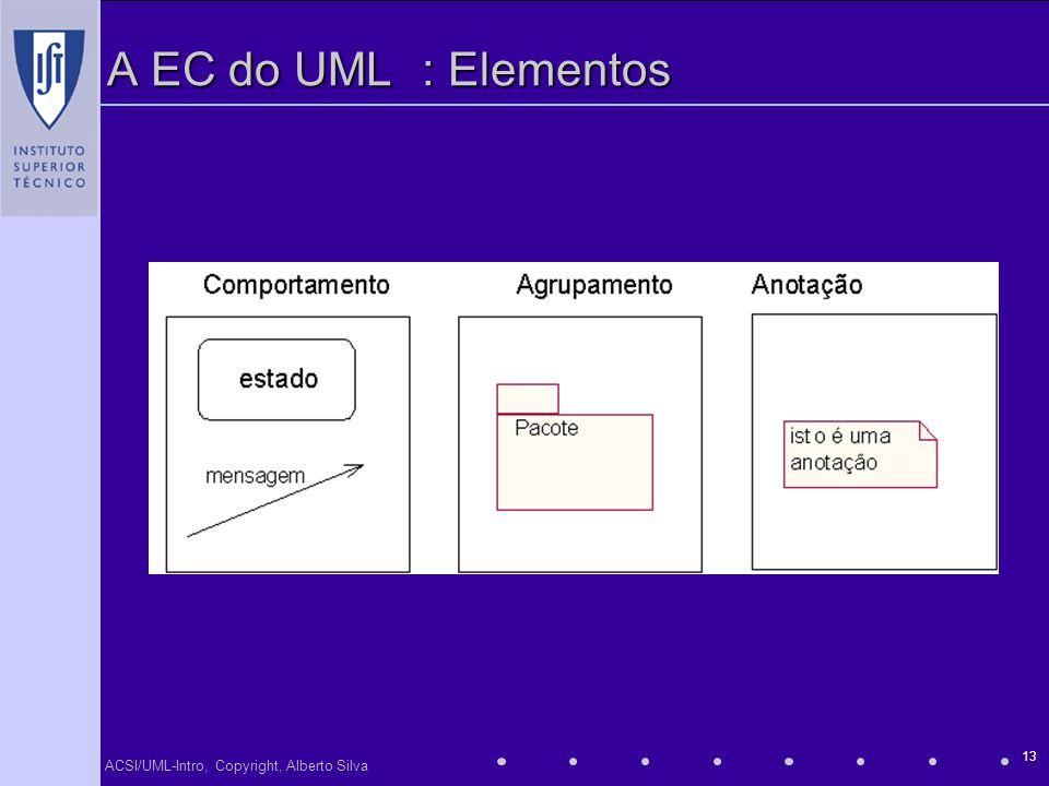 ACSI/UML-Intro, Copyright, Alberto Silva 13 A EC do UML: Elementos