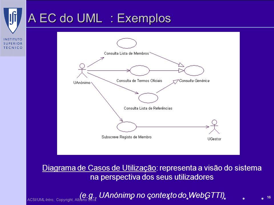 ACSI/UML-Intro, Copyright, Alberto Silva 16 A EC do UML: Exemplos Diagrama de Casos de Utilização: representa a visão do sistema na perspectiva dos se
