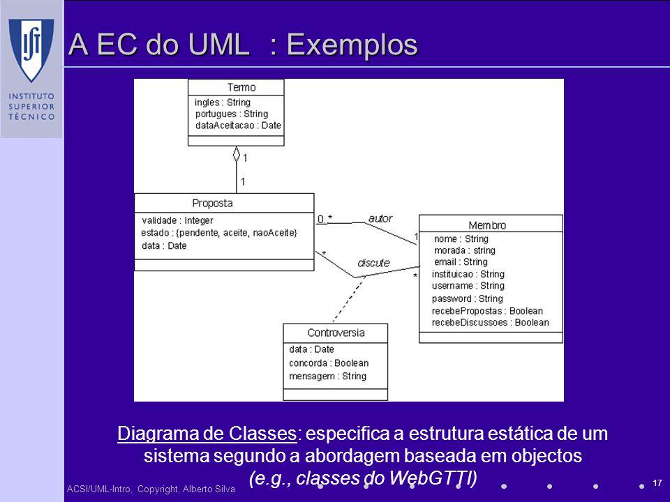ACSI/UML-Intro, Copyright, Alberto Silva 17 A EC do UML: Exemplos Diagrama de Classes: especifica a estrutura estática de um sistema segundo a abordag