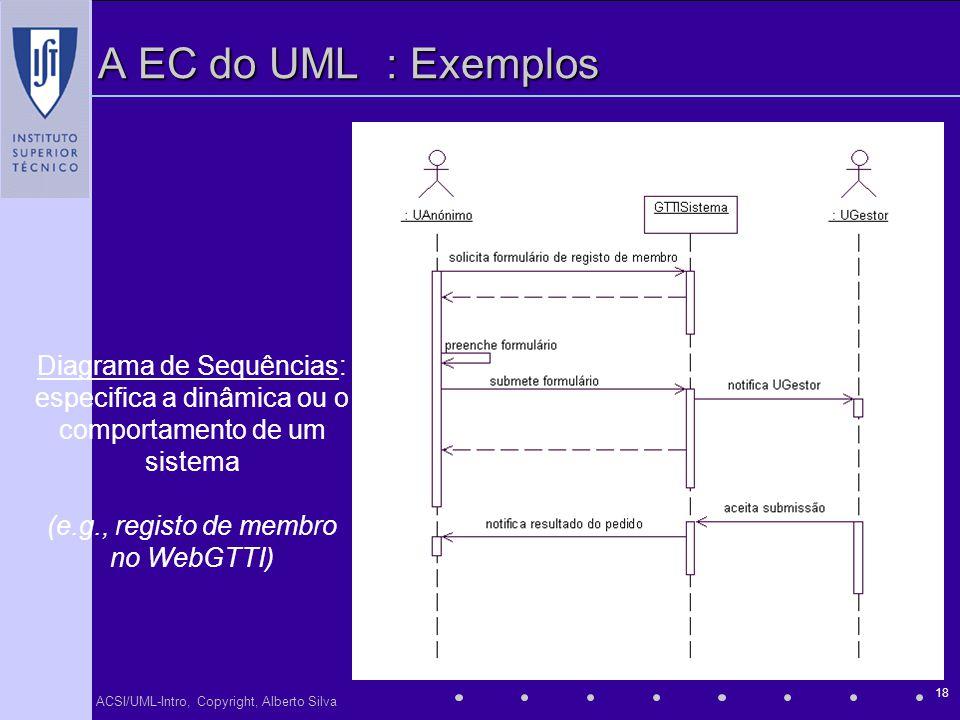 ACSI/UML-Intro, Copyright, Alberto Silva 18 A EC do UML: Exemplos Diagrama de Sequências: especifica a dinâmica ou o comportamento de um sistema (e.g.