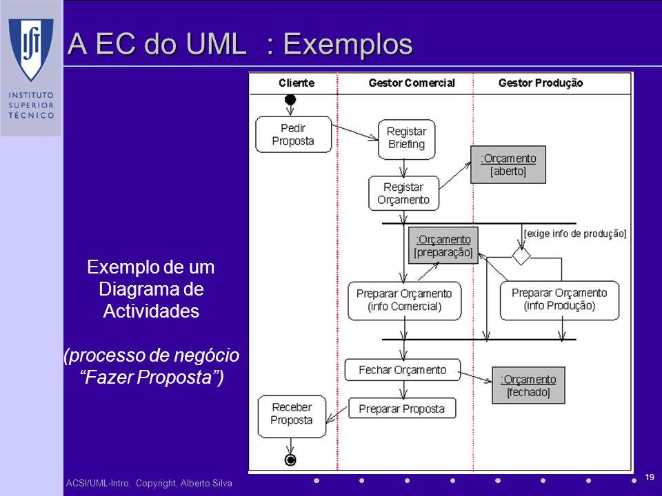 ACSI/UML-Intro, Copyright, Alberto Silva 19 A EC do UML: Exemplos Exemplo de um Diagrama de Actividades (processo de negócio Fazer Proposta)