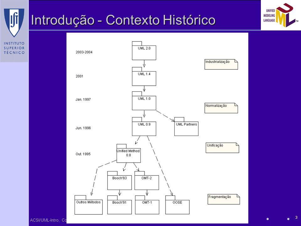 ACSI/UML-Intro, Copyright, Alberto Silva 3 Introdução - Contexto Histórico