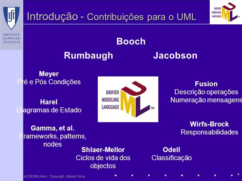 ACSI/UML-Intro, Copyright, Alberto Silva 4 Introdução - Contribuições para o UML Booch JacobsonRumbaugh Meyer Pré e Pós Condições Harel Diagramas de E