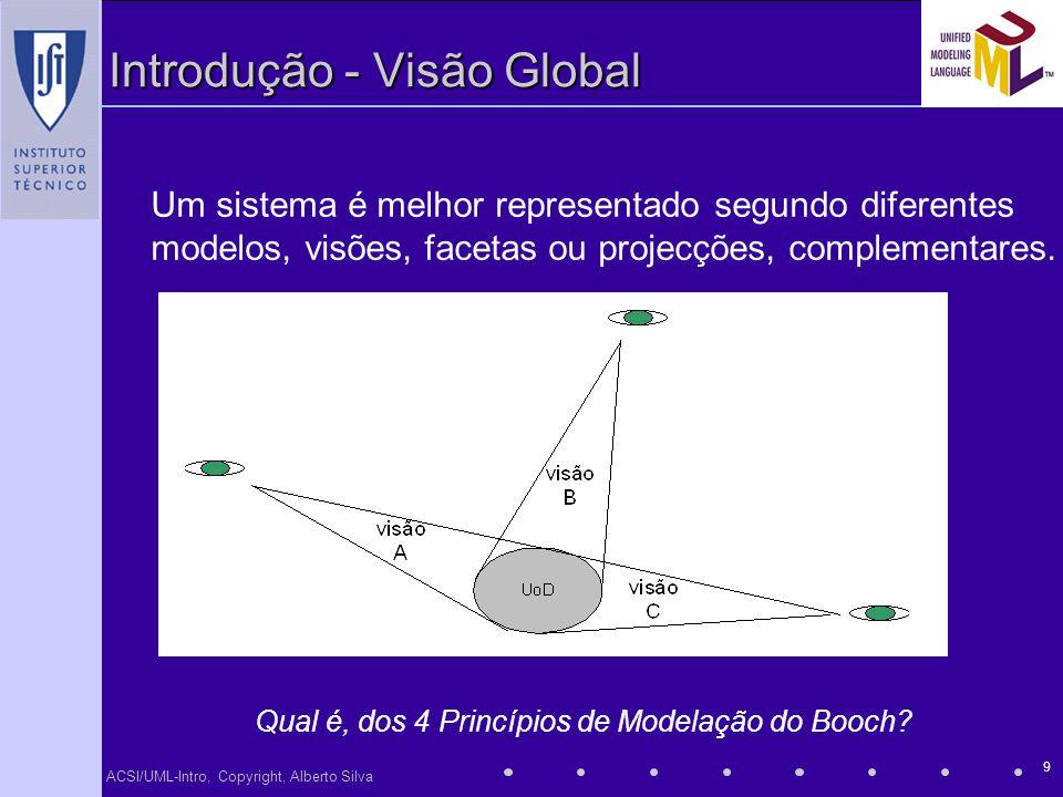 ACSI/UML-Intro, Copyright, Alberto Silva 9 Introdução - Visão Global Um sistema é melhor representado segundo diferentes modelos, visões, facetas ou p