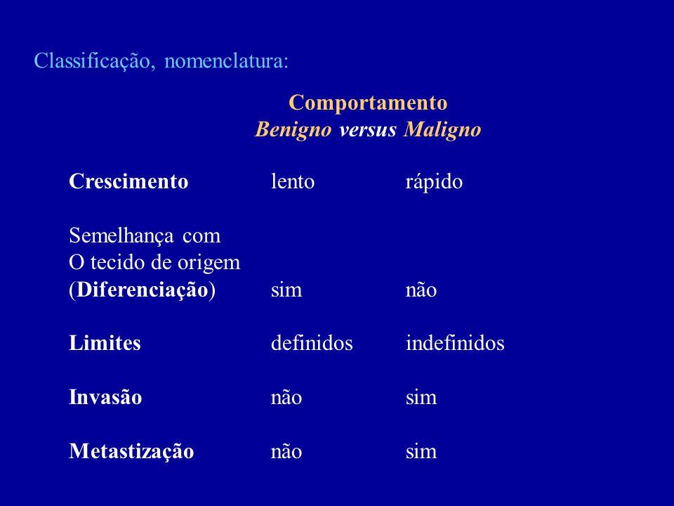 Classificação, nomenclatura: Comportamento Benigno versus Maligno Crescimentolentorápido Semelhança com O tecido de origem (Diferenciação)simnão Limit