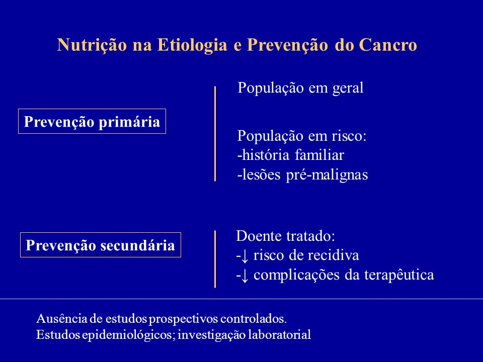 Nutrition in the Etiology and Prevention of Cancer, Steven K.