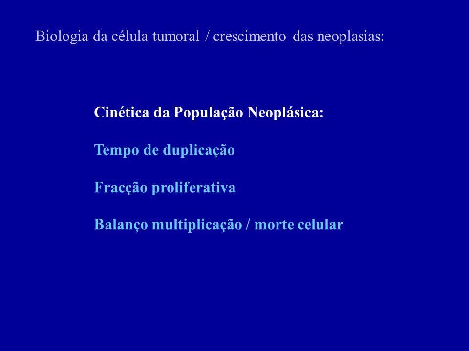 Biologia da célula tumoral / crescimento das neoplasias: Cinética da População Neoplásica: Tempo de duplicação Fracção proliferativa Balanço multiplic